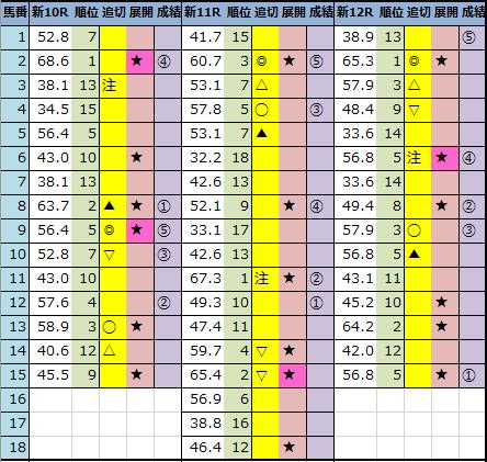 f:id:onix-oniku:20210807164000p:plain