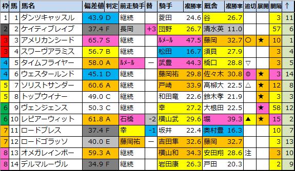 f:id:onix-oniku:20210807170423p:plain