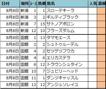 f:id:onix-oniku:20210807192852p:plain