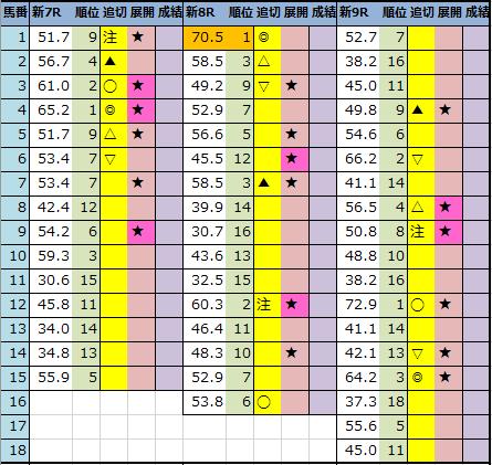 f:id:onix-oniku:20210807193011p:plain