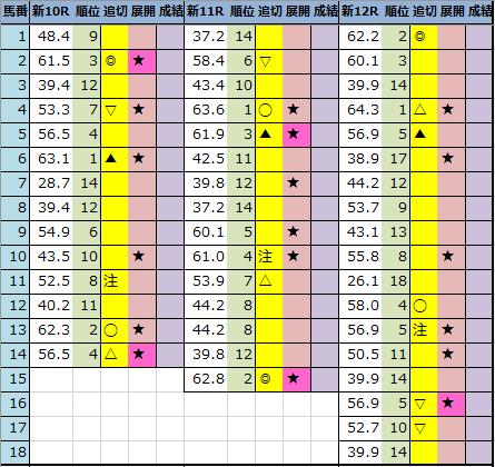 f:id:onix-oniku:20210807193042p:plain