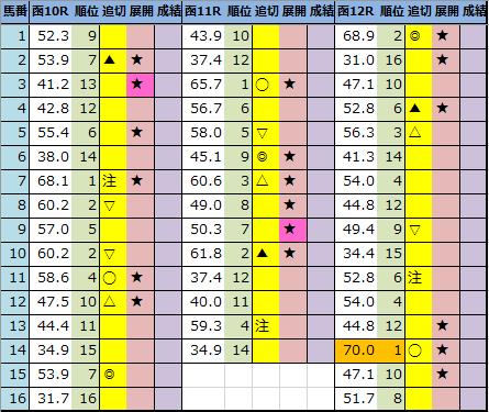f:id:onix-oniku:20210807193204p:plain