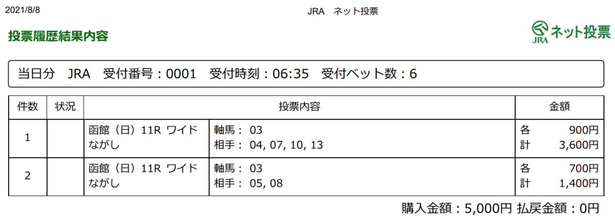 f:id:onix-oniku:20210808063711p:plain