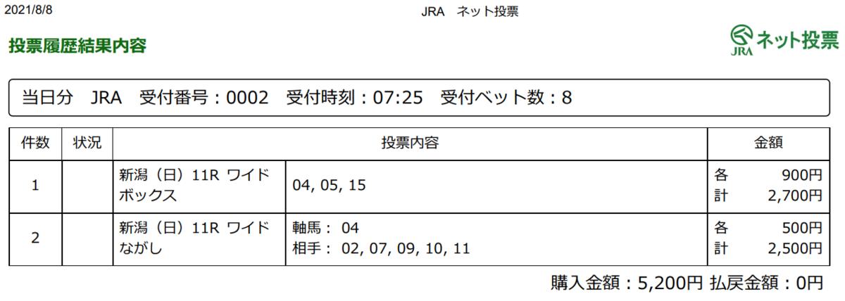 f:id:onix-oniku:20210808072708p:plain