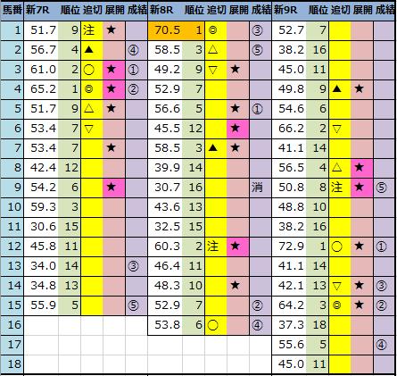 f:id:onix-oniku:20210808153011p:plain