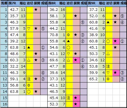 f:id:onix-oniku:20210808153102p:plain
