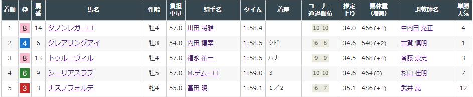 f:id:onix-oniku:20210808154049p:plain