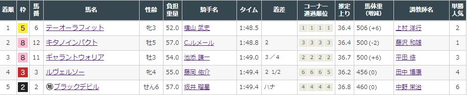 f:id:onix-oniku:20210808154411p:plain