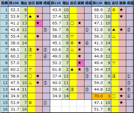 f:id:onix-oniku:20210808162613p:plain