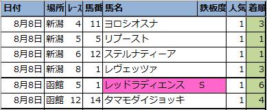 f:id:onix-oniku:20210808162728p:plain