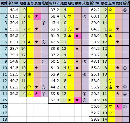 f:id:onix-oniku:20210808164650p:plain