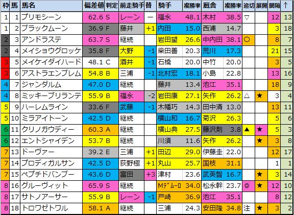 f:id:onix-oniku:20210811193541p:plain