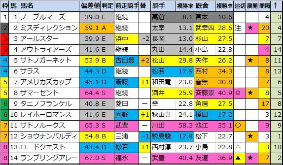 f:id:onix-oniku:20210811200627p:plain