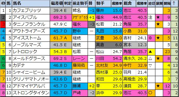 f:id:onix-oniku:20210811200658p:plain