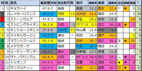 f:id:onix-oniku:20210811200747p:plain