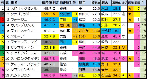 f:id:onix-oniku:20210811200827p:plain