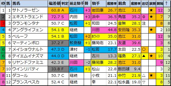 f:id:onix-oniku:20210811200901p:plain