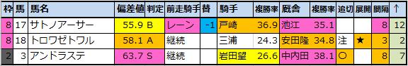 f:id:onix-oniku:20210812161820p:plain
