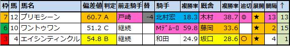 f:id:onix-oniku:20210812162428p:plain