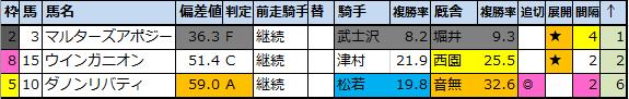 f:id:onix-oniku:20210812162616p:plain