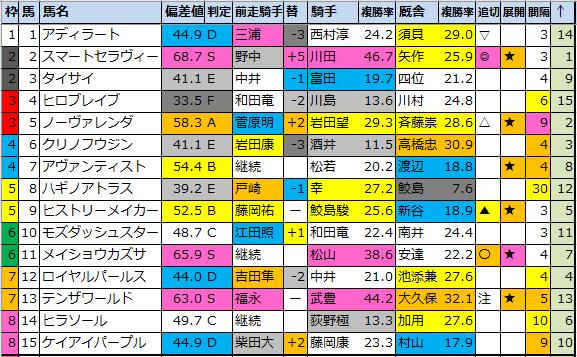 f:id:onix-oniku:20210813172719p:plain