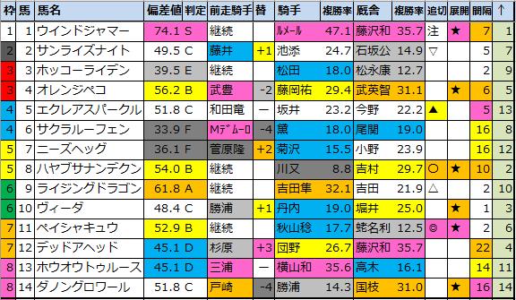 f:id:onix-oniku:20210813173322p:plain