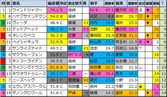 f:id:onix-oniku:20210813173639p:plain