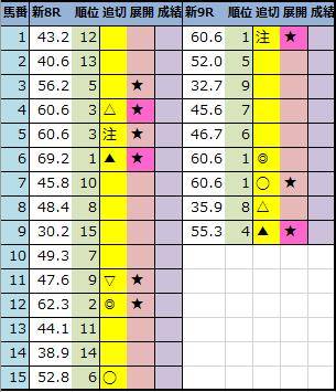 f:id:onix-oniku:20210813182907p:plain