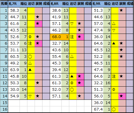 f:id:onix-oniku:20210813183155p:plain