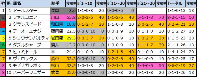 f:id:onix-oniku:20210814112318p:plain