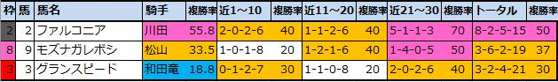 f:id:onix-oniku:20210814112353p:plain