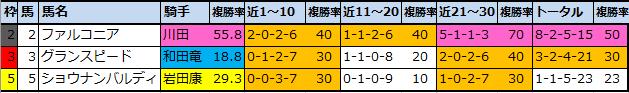 f:id:onix-oniku:20210814112438p:plain