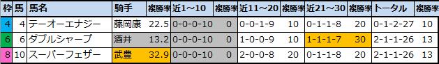 f:id:onix-oniku:20210814112541p:plain