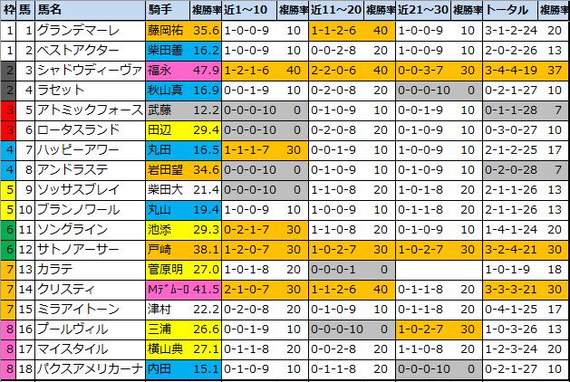 f:id:onix-oniku:20210814134516p:plain
