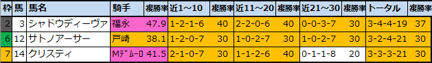 f:id:onix-oniku:20210814134624p:plain