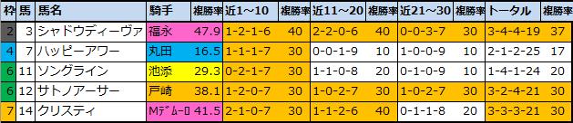 f:id:onix-oniku:20210814134722p:plain