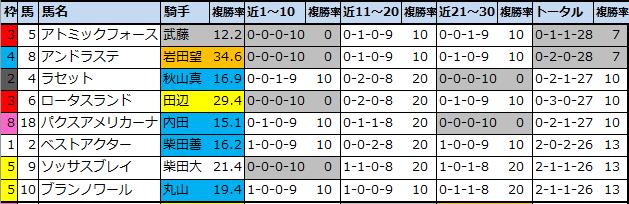 f:id:onix-oniku:20210814134754p:plain