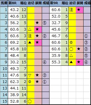 f:id:onix-oniku:20210814154510p:plain