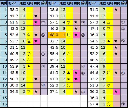 f:id:onix-oniku:20210814155918p:plain