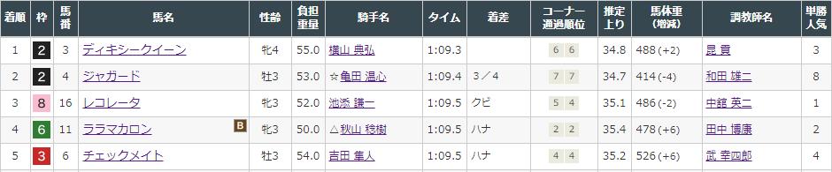 f:id:onix-oniku:20210814160245p:plain