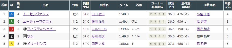 f:id:onix-oniku:20210814160443p:plain