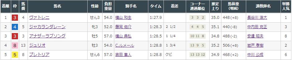 f:id:onix-oniku:20210814162127p:plain