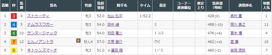 f:id:onix-oniku:20210814162502p:plain
