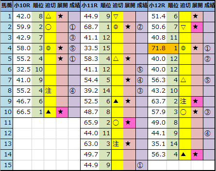 f:id:onix-oniku:20210814162646p:plain