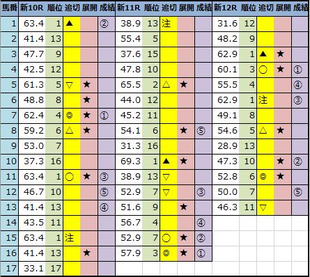 f:id:onix-oniku:20210814164246p:plain