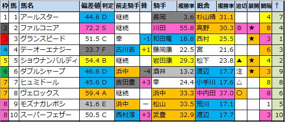 f:id:onix-oniku:20210814181425p:plain
