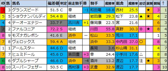 f:id:onix-oniku:20210814182125p:plain
