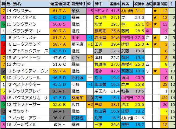 f:id:onix-oniku:20210814190855p:plain