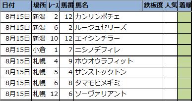 f:id:onix-oniku:20210814203433p:plain