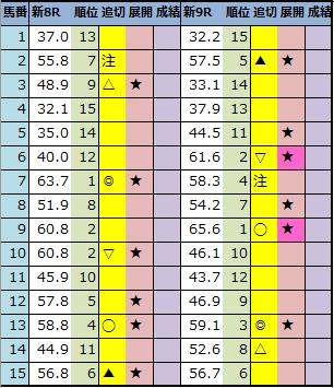 f:id:onix-oniku:20210814203627p:plain